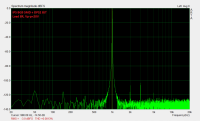 FFT at 1kHz