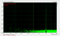 FFT at 5kHz
