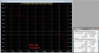 Loop gain, AC analysis
